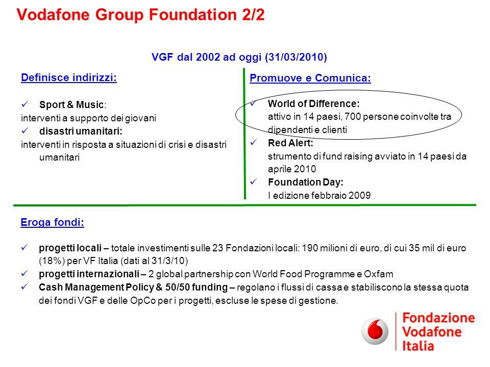 VGF dal 2002 ad oggi (31/03/2010) Vodafone Group Foundation 2/2 Definisce indirizzi: Sport & Music: interventi a supporto dei giovani disastri umanitari: interventi in risposta a situazioni di crisi e disastri umanitari Eroga fondi: progetti locali – totale investimenti sulle 23 Fondazioni locali: 190 milioni di euro, di cui 35 mil di euro (18%) per VF Italia (dati al 31/3/10) progetti internazionali – 2 global partnership con World Food Programme e Oxfam Cash Management Policy & 50/50 funding – regolano i flussi di cassa e stabiliscono la stessa quota dei fondi VGF e delle OpCo per i progetti, escluse le spese di gestione.