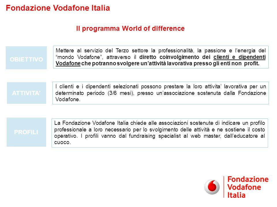5 Fondazione Vodafone Italia Il programma World of difference OBIETTIVO Mettere al servizio del Terzo settore la professionalità, la passione e lenerg