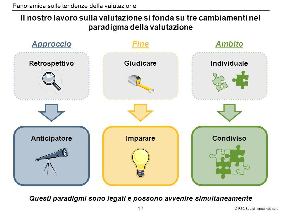 12 © FSG Social Impact Advisors Il nostro lavoro sulla valutazione si fonda su tre cambiamenti nel paradigma della valutazione Questi paradigmi sono l