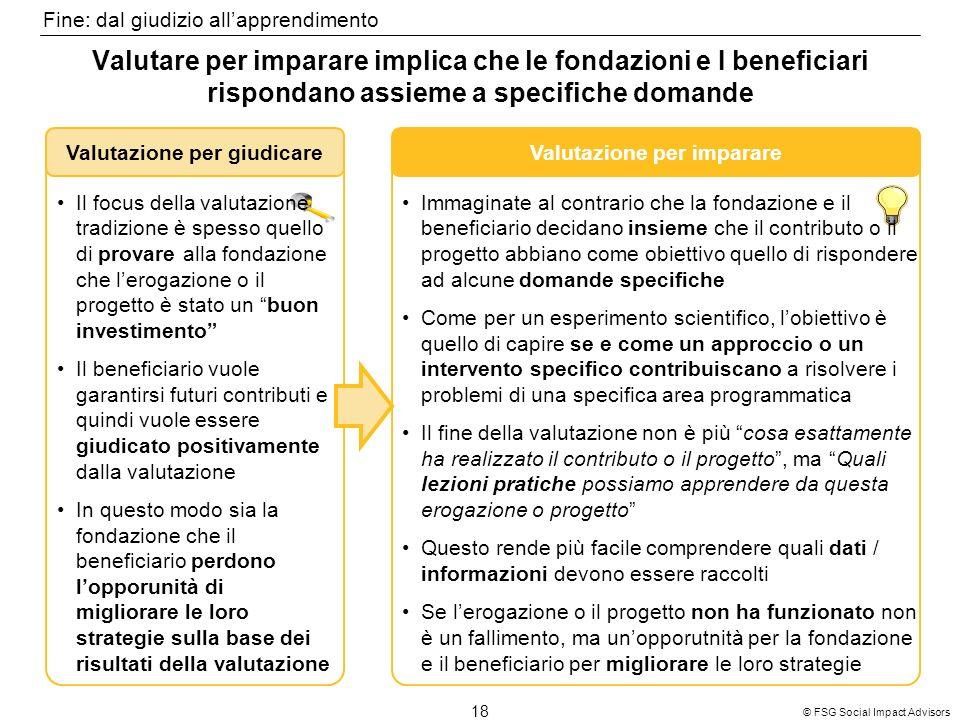 18 © FSG Social Impact Advisors Valutare per imparare implica che le fondazioni e I beneficiari rispondano assieme a specifiche domande Valutazione pe