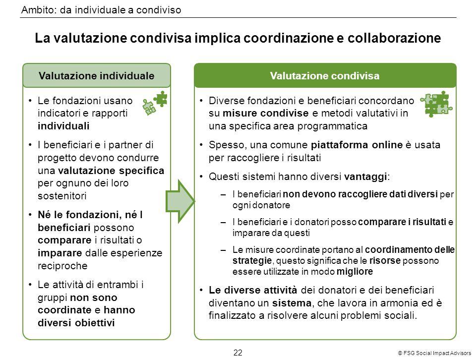 22 © FSG Social Impact Advisors La valutazione condivisa implica coordinazione e collaborazione Valutazione condivisaValutazione individuale Le fondaz