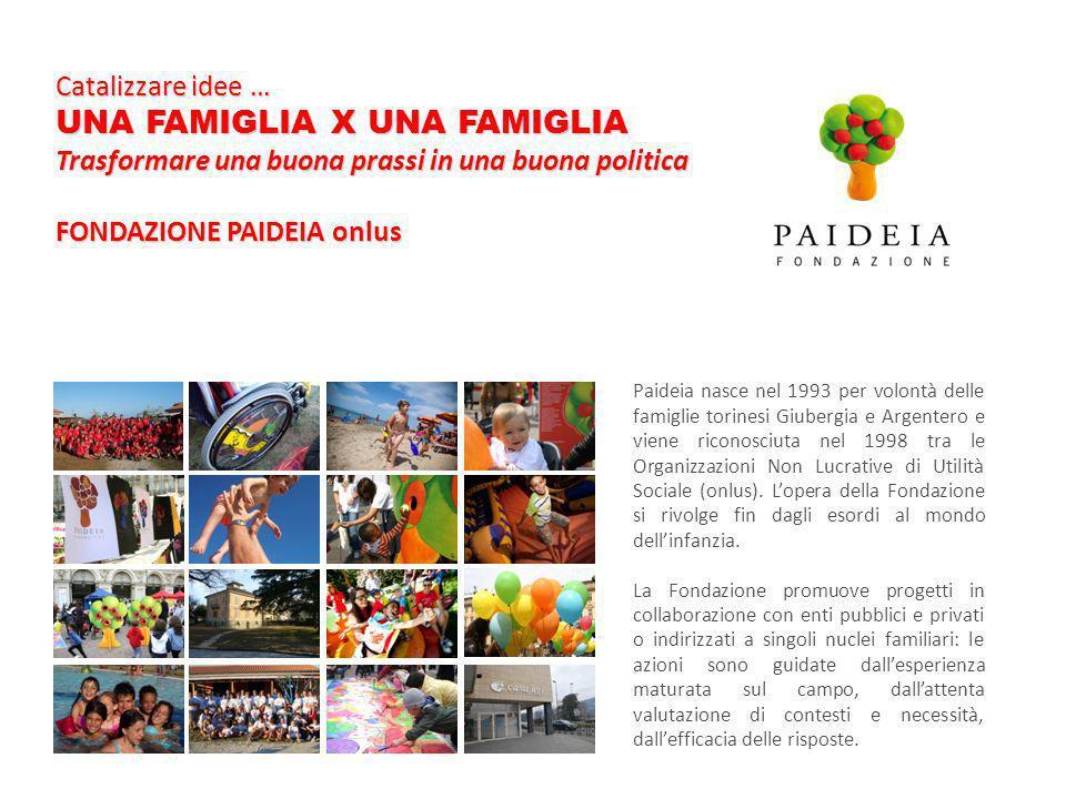 Paideia nasce nel 1993 per volontà delle famiglie torinesi Giubergia e Argentero e viene riconosciuta nel 1998 tra le Organizzazioni Non Lucrative di