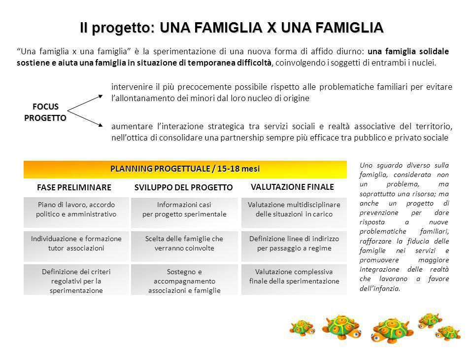 Uno sguardo diverso sulla famiglia, considerata non un problema, ma soprattutto una risorsa; ma anche un progetto di prevenzione per dare risposta a n