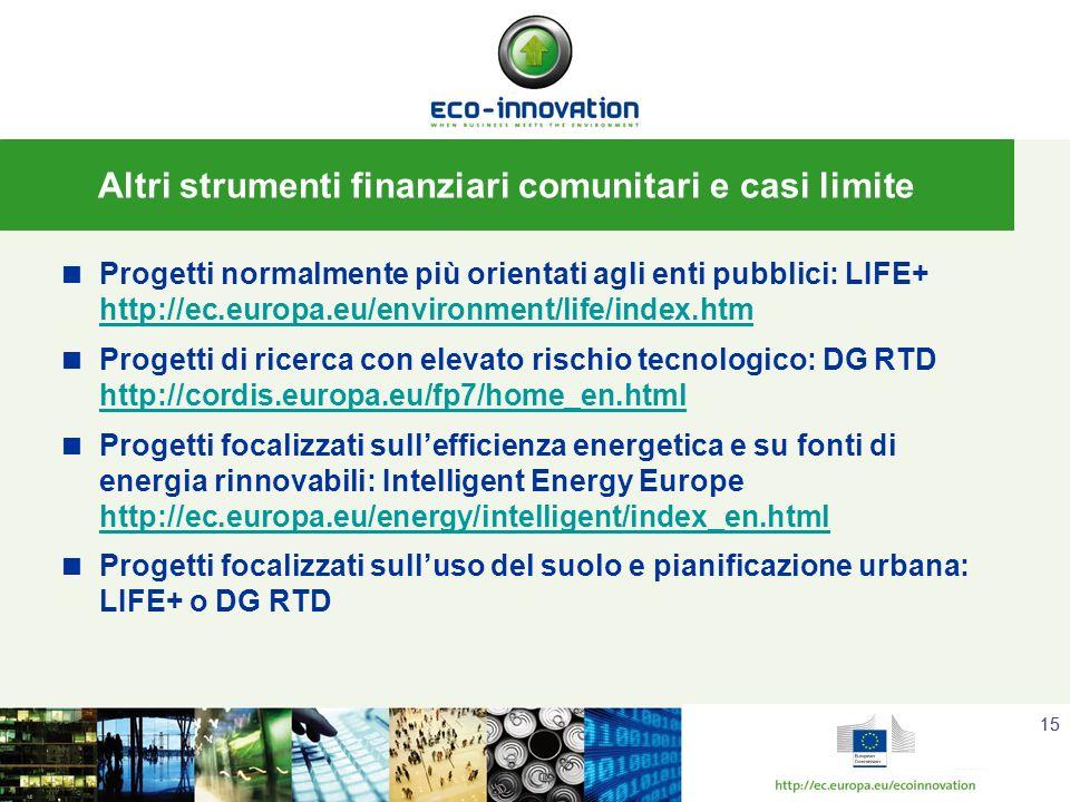 15 Progetti normalmente più orientati agli enti pubblici: LIFE+ http://ec.europa.eu/environment/life/index.htm http://ec.europa.eu/environment/life/index.htm Progetti di ricerca con elevato rischio tecnologico: DG RTD http://cordis.europa.eu/fp7/home_en.html http://cordis.europa.eu/fp7/home_en.html Progetti focalizzati sullefficienza energetica e su fonti di energia rinnovabili: Intelligent Energy Europe http://ec.europa.eu/energy/intelligent/index_en.html http://ec.europa.eu/energy/intelligent/index_en.html Progetti focalizzati sulluso del suolo e pianificazione urbana: LIFE+ o DG RTD Altri strumenti finanziari comunitari e casi limite