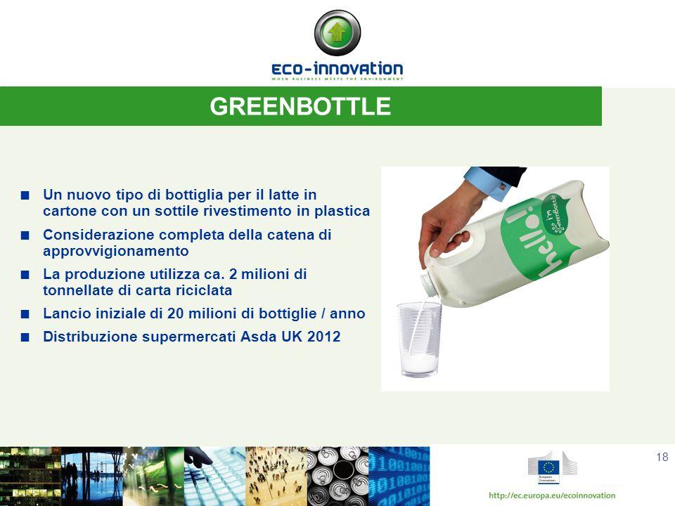 18 GREENBOTTLE Un nuovo tipo di bottiglia per il latte in cartone con un sottile rivestimento in plastica Considerazione completa della catena di approvvigionamento La produzione utilizza ca.