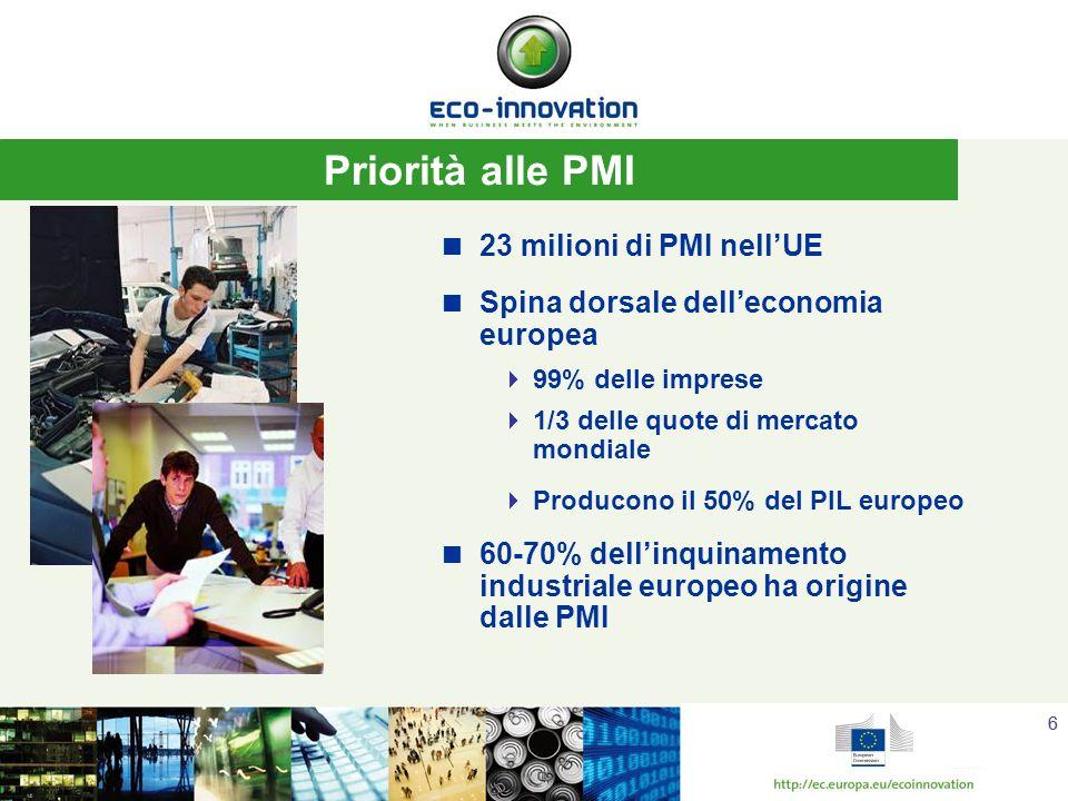 66 23 milioni di PMI nellUE Spina dorsale delleconomia europea 99% delle imprese 1/3 delle quote di mercato mondiale Producono il 50% del PIL europeo 60-70% dellinquinamento industriale europeo ha origine dalle PMI Priorità alle PMI