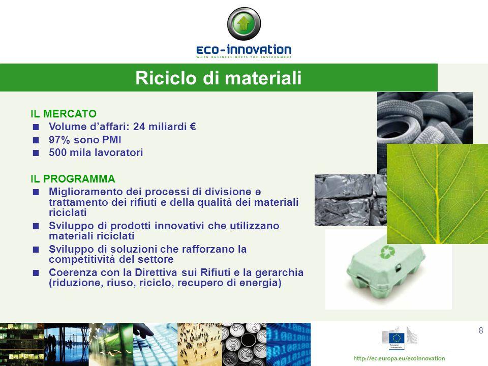 8 Riciclo di materiali IL MERCATO Volume daffari: 24 miliardi 97% sono PMI 500 mila lavoratori IL PROGRAMMA Miglioramento dei processi di divisione e trattamento dei rifiuti e della qualità dei materiali riciclati Sviluppo di prodotti innovativi che utilizzano materiali riciclati Sviluppo di soluzioni che rafforzano la competitività del settore Coerenza con la Direttiva sui Rifiuti e la gerarchia (riduzione, riuso, riciclo, recupero di energia)