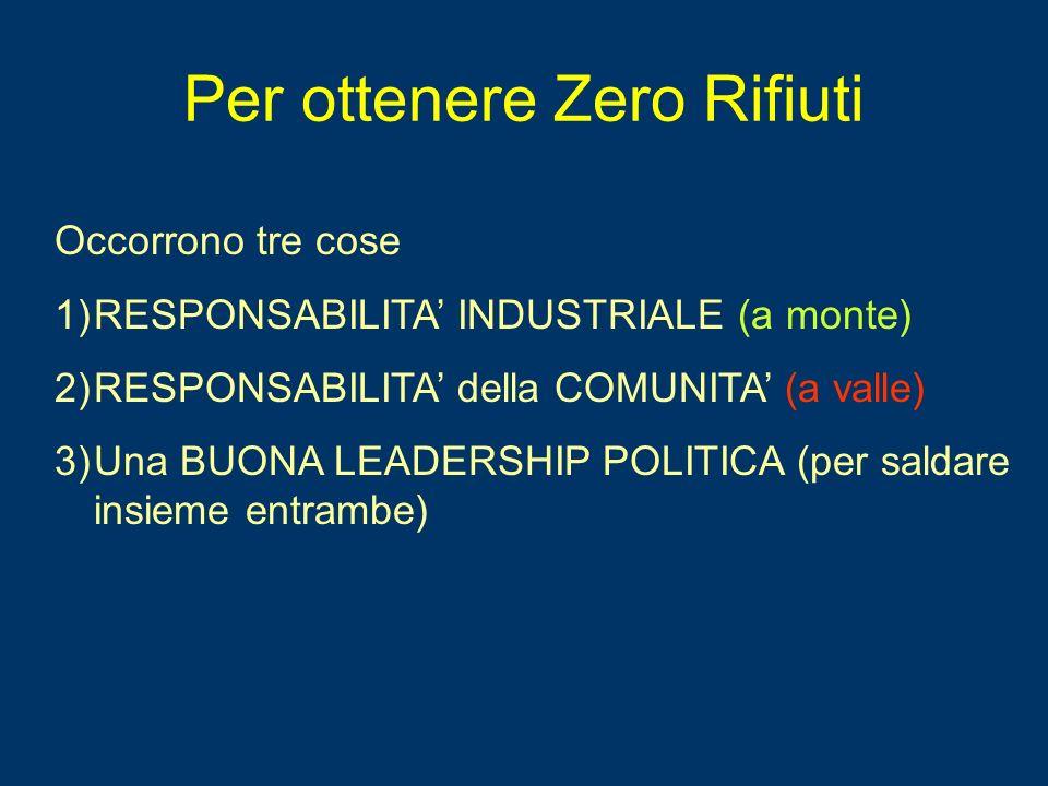 Per ottenere Zero Rifiuti Occorrono tre cose 1)RESPONSABILITA INDUSTRIALE (a monte) 2)RESPONSABILITA della COMUNITA (a valle) 3)Una BUONA LEADERSHIP POLITICA (per saldare insieme entrambe)