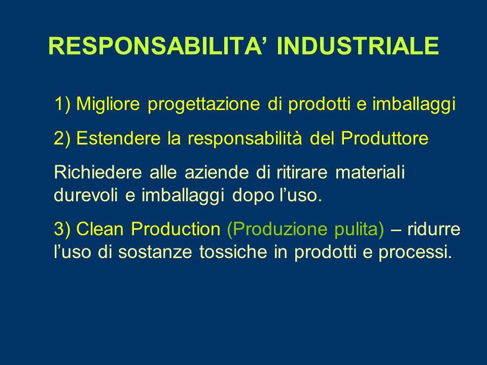 RESPONSABILITA INDUSTRIALE 1) Migliore progettazione di prodotti e imballaggi 2) Estendere la responsabilità del Produttore Richiedere alle aziende di ritirare materiali durevoli e imballaggi dopo luso.