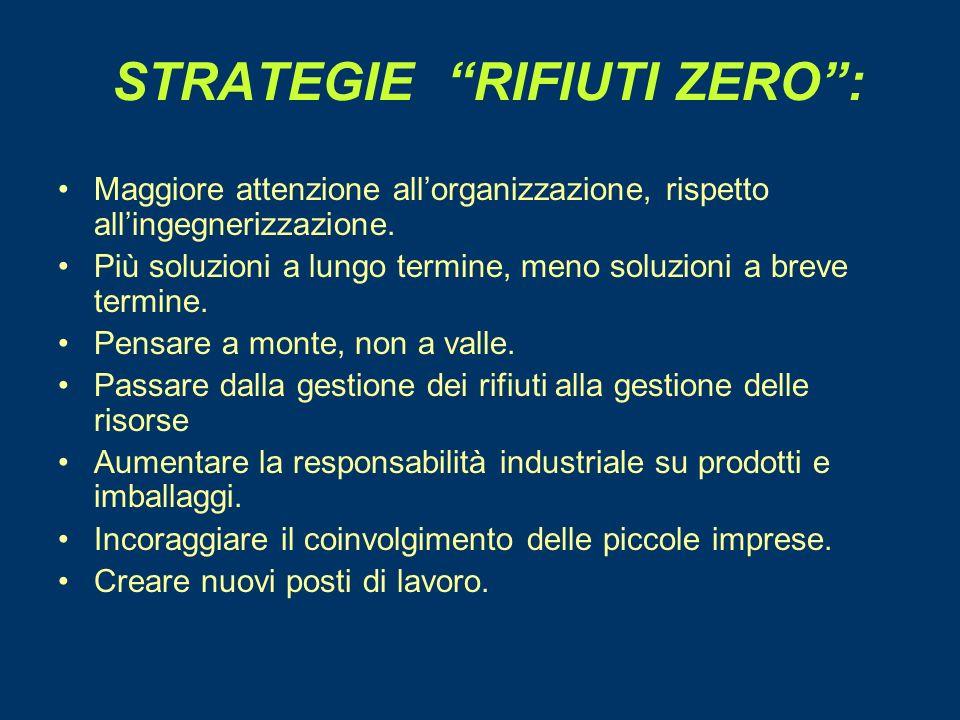 STRATEGIE RIFIUTI ZERO: Maggiore attenzione allorganizzazione, rispetto allingegnerizzazione.