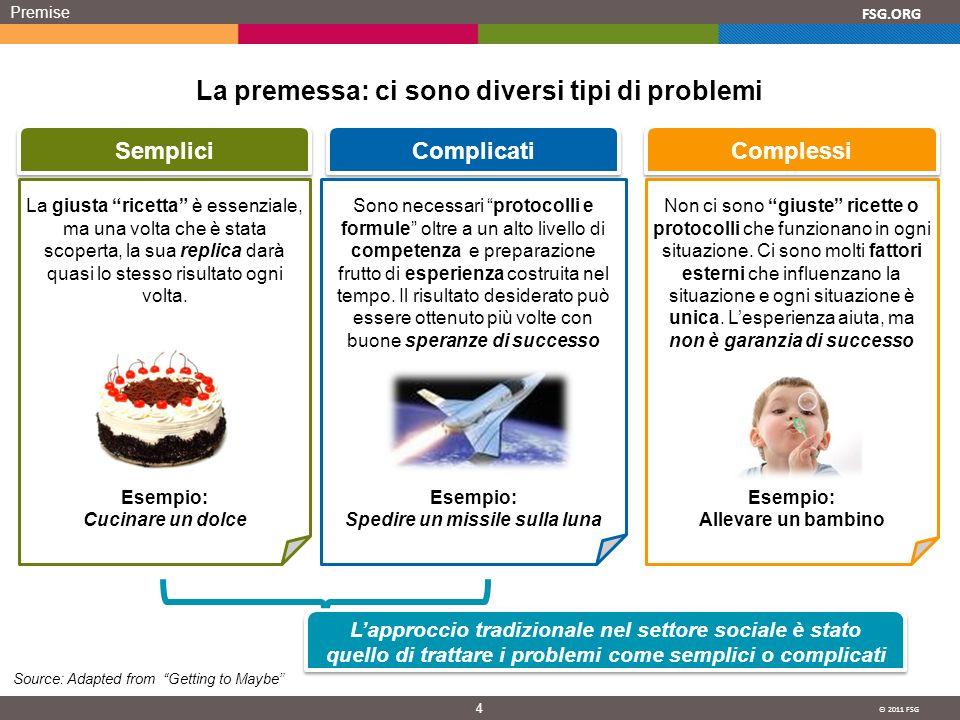© 2011 FSG 4 FSG.ORG Premise La premessa: ci sono diversi tipi di problemi Source: Adapted from Getting to Maybe Semplici Complicati Complessi La gius