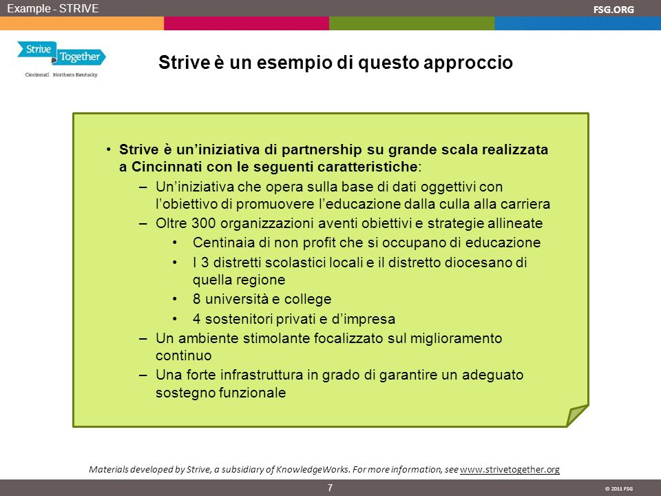 © 2011 FSG 8 FSG.ORG Example - STRIVE Caratteristiche di Strive Materials developed by Strive, a subsidiary of KnowledgeWorks.