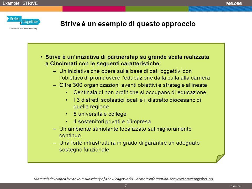 © 2011 FSG 7 FSG.ORG Example - STRIVE Strive è un esempio di questo approccio Strive è uniniziativa di partnership su grande scala realizzata a Cincin
