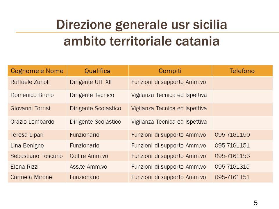 Direzione generale usr sicilia ambito territoriale catania 5 Cognome e NomeQualificaCompitiTelefono Raffaele ZanoliDirigente Uff. XIIFunzioni di suppo