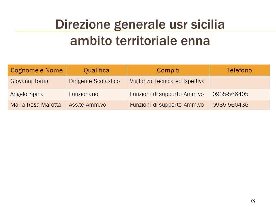 Direzione generale usr sicilia ambito territoriale enna 6 Cognome e NomeQualificaCompitiTelefono Giovanni TorrisiDirigente ScolasticoVigilanza Tecnica