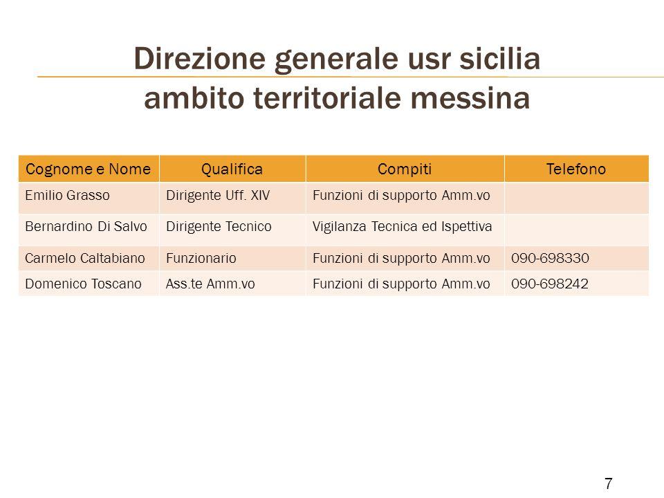 Direzione generale usr sicilia ambito territoriale messina 7 Cognome e NomeQualificaCompitiTelefono Emilio GrassoDirigente Uff. XIVFunzioni di support