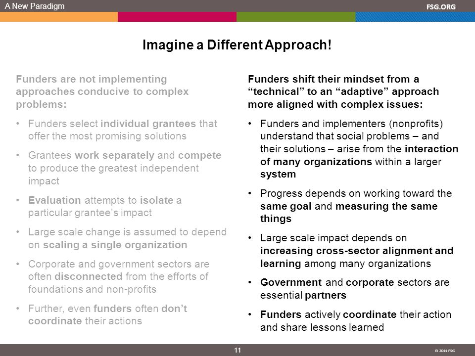 © 2011 FSG 11 FSG.ORG A New Paradigm Imagine a Different Approach! Funders are not implementing approaches conducive to complex problems: Funders sele