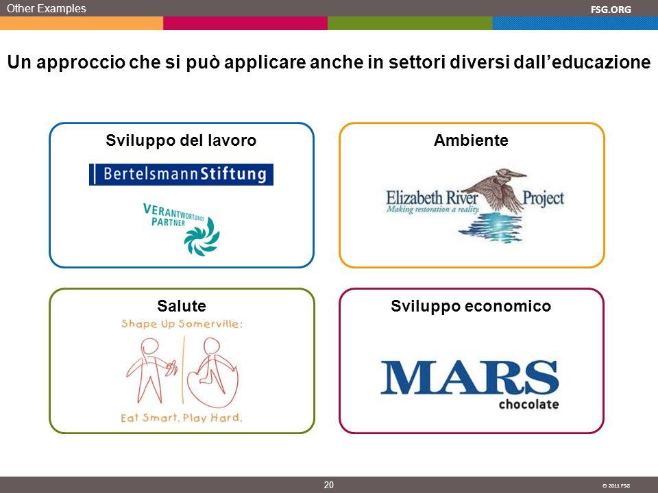 © 2011 FSG 20 FSG.ORG Other Examples Un approccio che si può applicare anche in settori diversi dalleducazione Sviluppo del lavoroAmbiente SaluteSviluppo economico