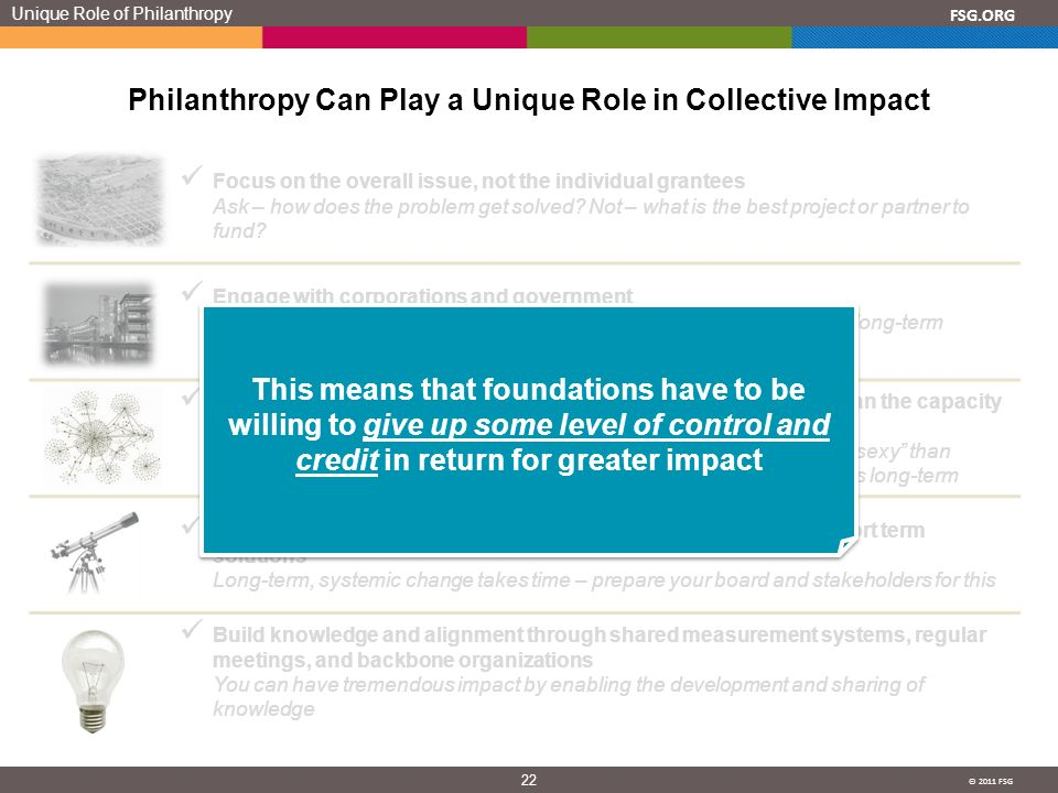 © 2011 FSG 22 FSG.ORG Unique Role of Philanthropy Philanthropy Can Play a Unique Role in Collective Impact Focus on the overall issue, not the individual grantees Ask – how does the problem get solved.