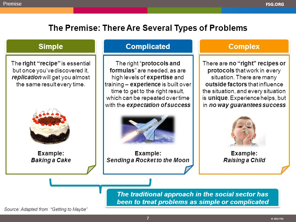 © 2011 FSG 7 FSG.ORG Premise The Premise: There Are Several Types of Problems Source: Adapted from Getting to Maybe Simple Complicated Complex The right recipe is essential but once youve discovered it, replication will get you almost the same result every time.