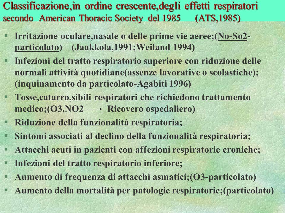 Classificazione,in ordine crescente,degli effetti respiratori secondo American Thoracic Society del 1985 (ATS,1985) §Irritazione oculare,nasale o dell