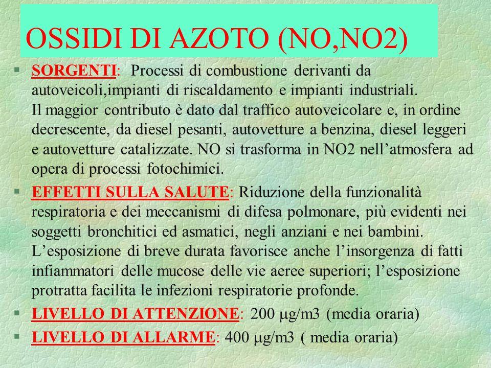 OSSIDI DI AZOTO (NO,NO2) §SORGENTI: Processi di combustione derivanti da autoveicoli,impianti di riscaldamento e impianti industriali. Il maggior cont