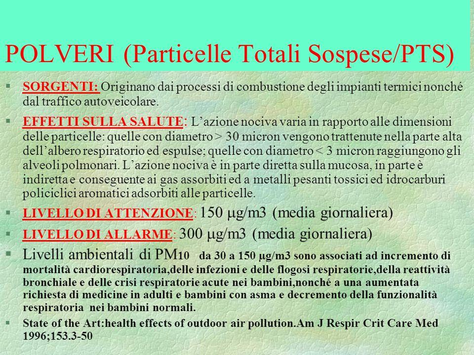 POLVERI (Particelle Totali Sospese/PTS) §SORGENTI: Originano dai processi di combustione degli impianti termici nonché dal traffico autoveicolare. §EF
