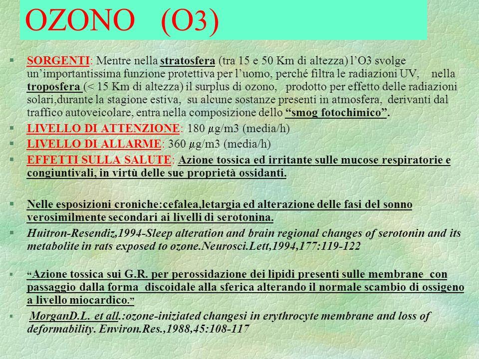 OZONO (O 3 ) §SORGENTI: Mentre nella stratosfera (tra 15 e 50 Km di altezza) lO3 svolge unimportantissima funzione protettiva per luomo, perché filtra