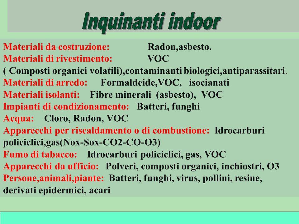 Materiali da costruzione: Radon,asbesto. Materiali di rivestimento: VOC ( Composti organici volatili),contaminanti biologici,antiparassitari. Material
