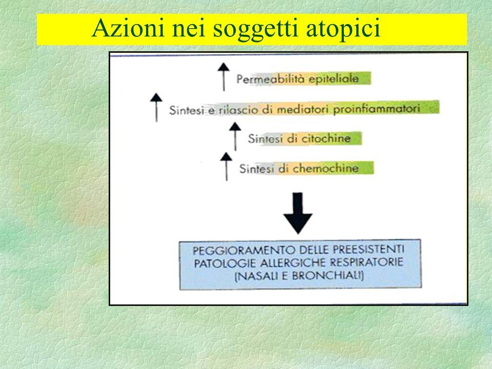 * Lincremento di mortalità per malattie respiratorie procede parallelamente con lincremento dellurbanizzazione.