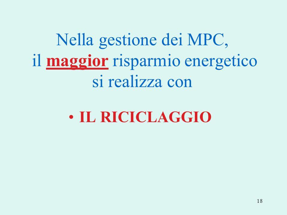 18 Nella gestione dei MPC, il maggior risparmio energetico si realizza con IL RICICLAGGIO