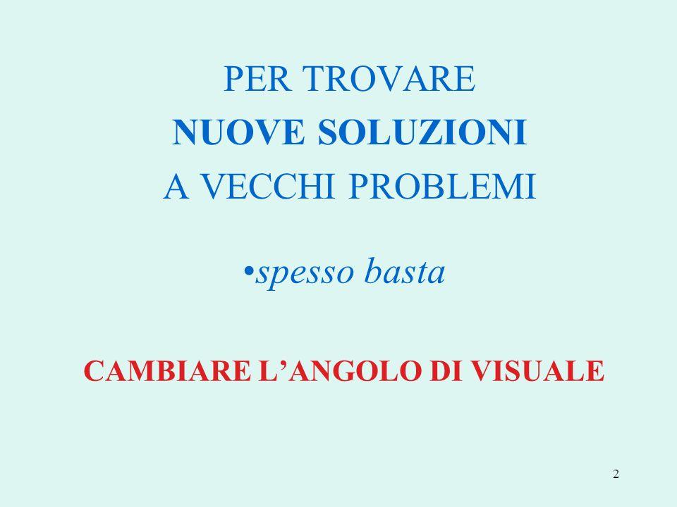 2 spesso basta CAMBIARE LANGOLO DI VISUALE PER TROVARE NUOVE SOLUZIONI A VECCHI PROBLEMI