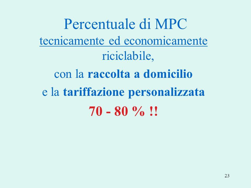 23 Percentuale di MPC tecnicamente ed economicamente riciclabile, con la raccolta a domicilio e la tariffazione personalizzata 70 - 80 % !!