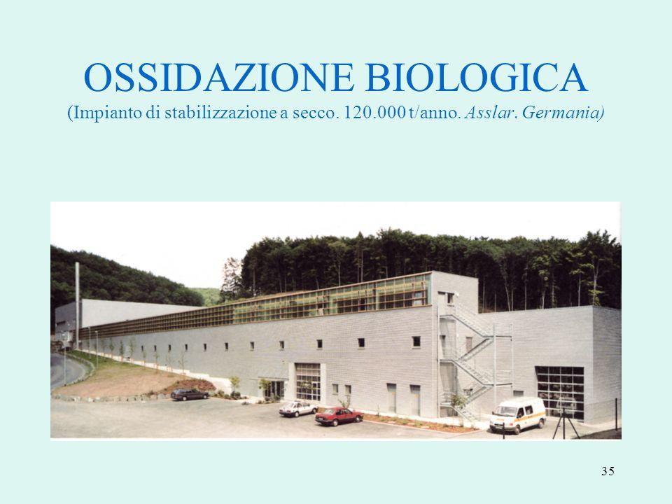 35 OSSIDAZIONE BIOLOGICA (Impianto di stabilizzazione a secco. 120.000 t/anno. Asslar. Germania)