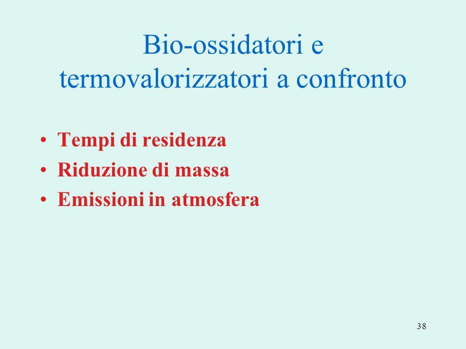 38 Bio-ossidatori e termovalorizzatori a confronto Tempi di residenza Riduzione di massa Emissioni in atmosfera