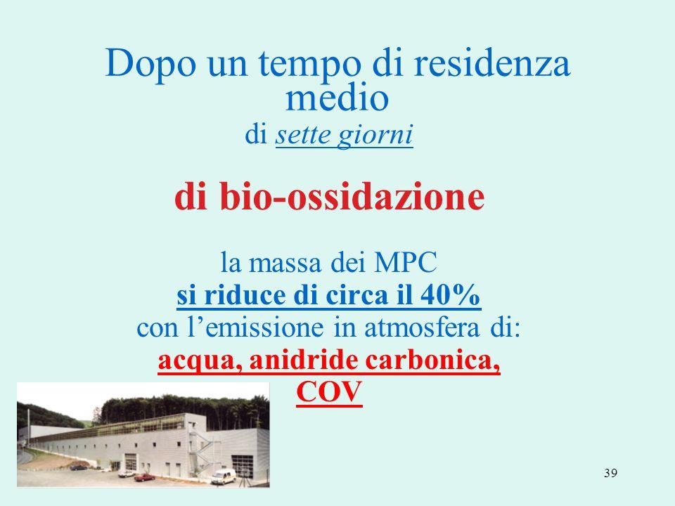 39 Dopo un tempo di residenza medio di sette giorni di bio-ossidazione la massa dei MPC si riduce di circa il 40% con lemissione in atmosfera di: acqu