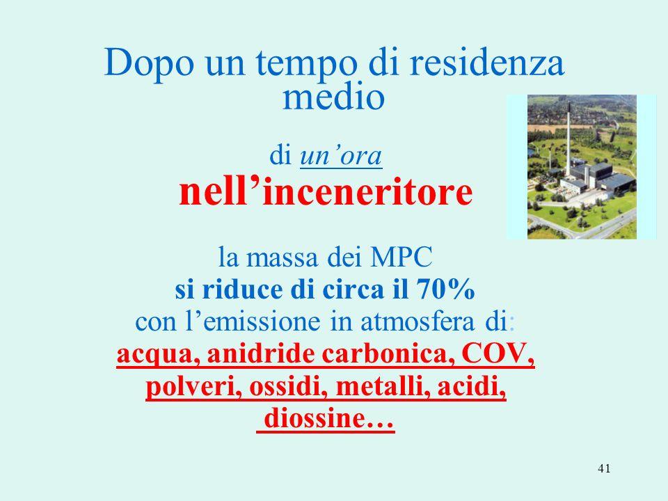 41 Dopo un tempo di residenza medio di unora nell inceneritore la massa dei MPC si riduce di circa il 70% con lemissione in atmosfera di: acqua, anidr
