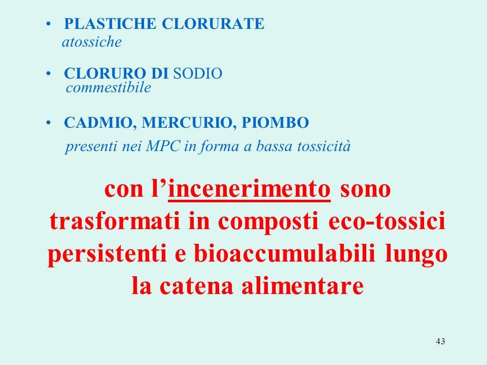 43 con lincenerimento sono trasformati in composti eco-tossici persistenti e bioaccumulabili lungo la catena alimentare PLASTICHE CLORURATE atossiche