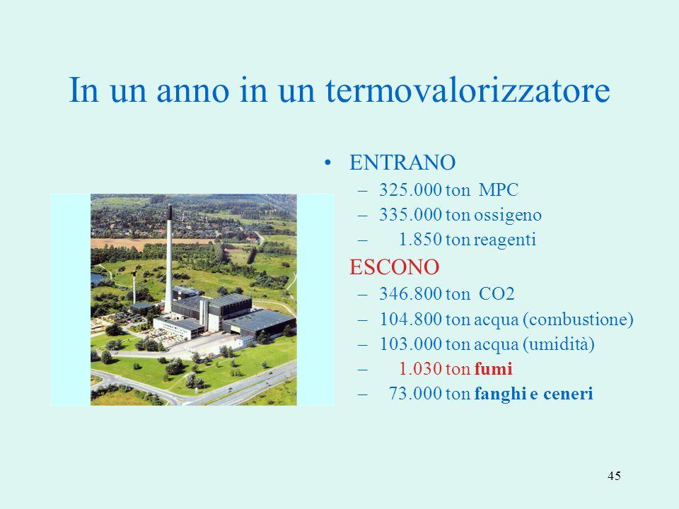 45 In un anno in un termovalorizzatore ENTRANO –325.000 ton MPC –335.000 ton ossigeno – 1.850 ton reagenti ESCONO –346.800 ton CO2 –104.800 ton acqua