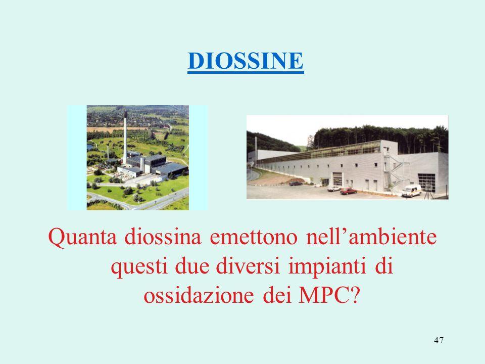 47 DIOSSINE Quanta diossina emettono nellambiente questi due diversi impianti di ossidazione dei MPC?