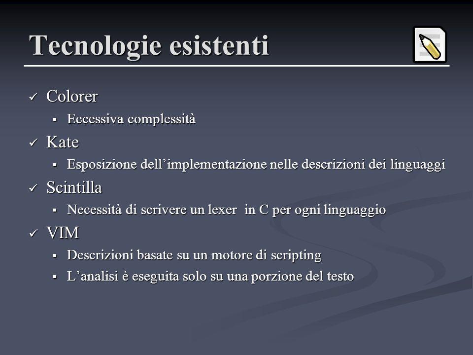 Tecnologie esistenti Colorer Colorer Eccessiva complessità Eccessiva complessità Kate Kate Esposizione dellimplementazione nelle descrizioni dei lingu
