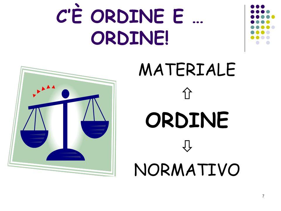 7 CÈ ORDINE E … ORDINE! MATERIALE ORDINE NORMATIVO