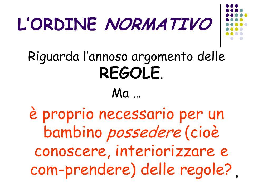 9 LORDINE NORMATIVO Riguarda lannoso argomento delle REGOLE.
