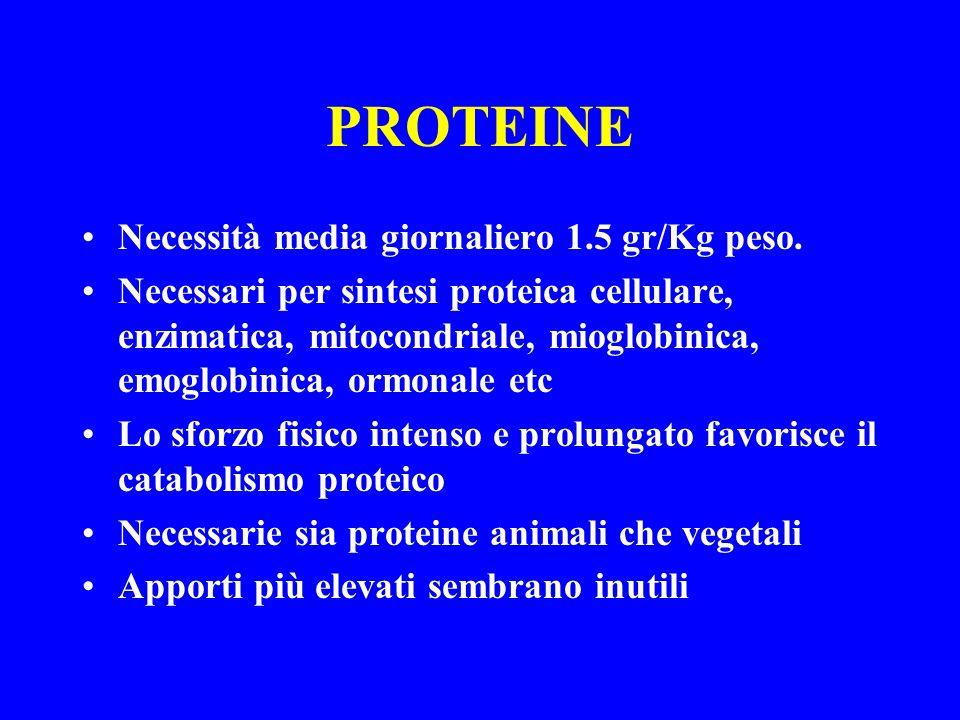 PROTEINE Necessità media giornaliero 1.5 gr/Kg peso. Necessari per sintesi proteica cellulare, enzimatica, mitocondriale, mioglobinica, emoglobinica,