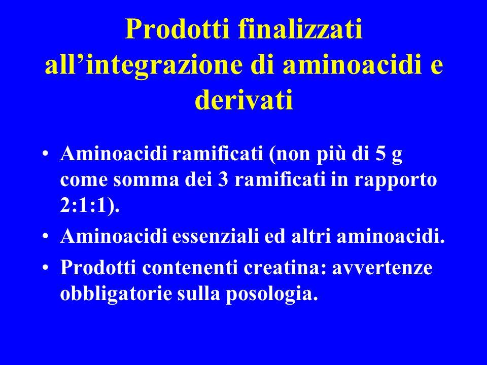 Prodotti finalizzati allintegrazione di aminoacidi e derivati Aminoacidi ramificati (non più di 5 g come somma dei 3 ramificati in rapporto 2:1:1). Am