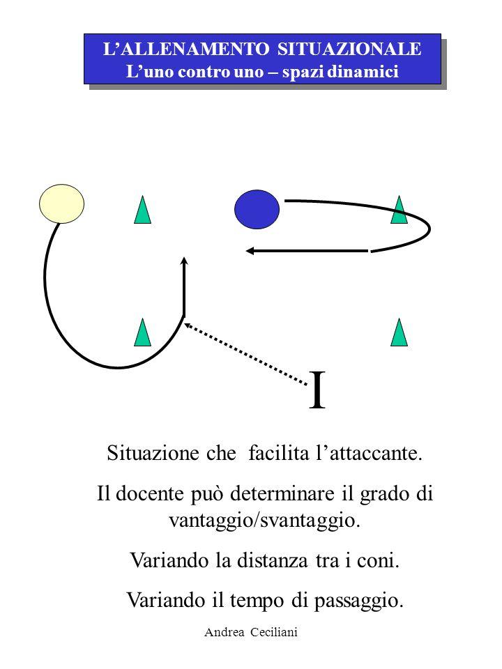 Andrea Ceciliani LALLENAMENTO SITUAZIONALE Luno contro uno – spazi dinamici LALLENAMENTO SITUAZIONALE Luno contro uno – spazi dinamici I Situazione ch