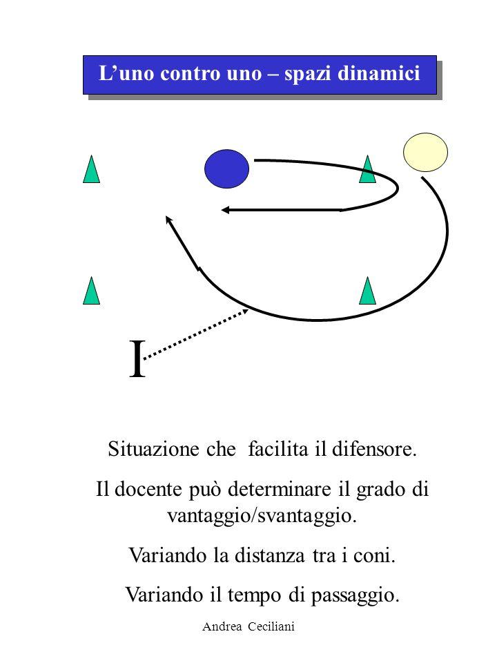Andrea Ceciliani Luno contro uno – spazi dinamici I Situazione che facilita il difensore. Il docente può determinare il grado di vantaggio/svantaggio.