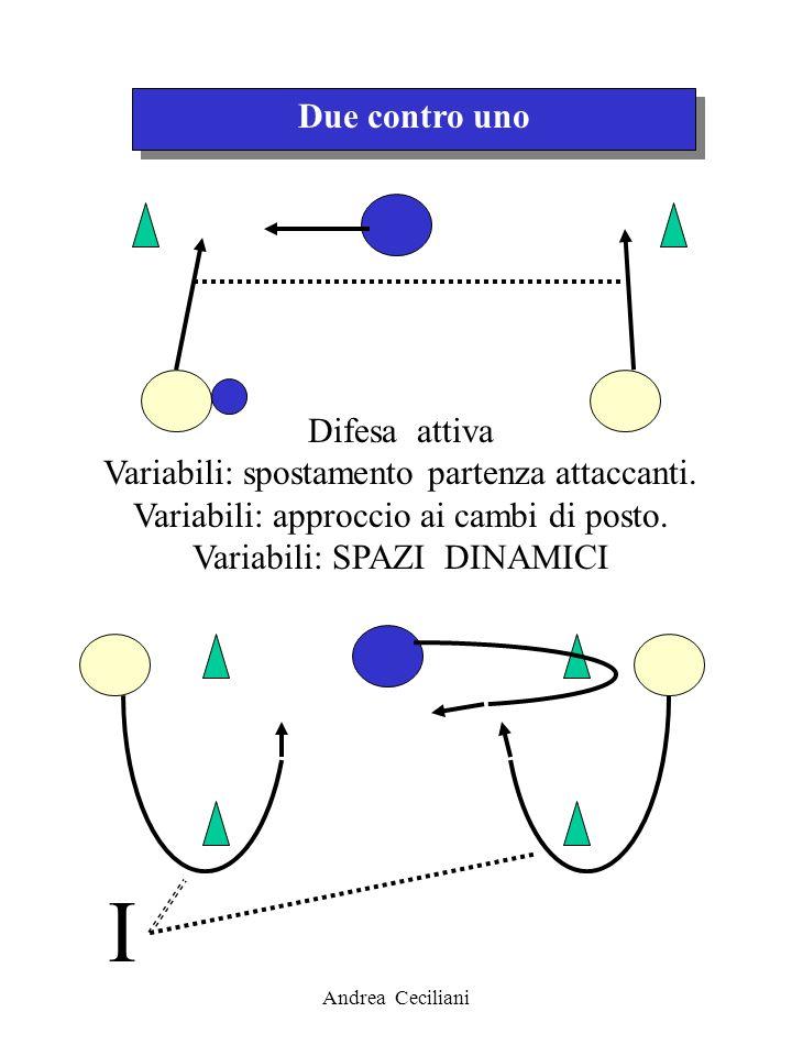 Andrea Ceciliani Due contro uno Difesa attiva Variabili: spostamento partenza attaccanti. Variabili: approccio ai cambi di posto. Variabili: SPAZI DIN