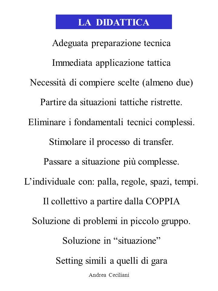 Andrea Ceciliani LA DIDATTICA Adeguata preparazione tecnica Immediata applicazione tattica Necessità di compiere scelte (almeno due) Partire da situaz