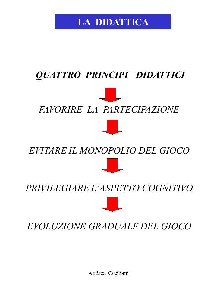 Andrea Ceciliani LA DIDATTICA QUATTRO PRINCIPI DIDATTICI FAVORIRE LA PARTECIPAZIONE EVITARE IL MONOPOLIO DEL GIOCO PRIVILEGIARE LASPETTO COGNITIVO EVO